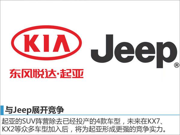 起亚国产SUV阵容将增至6款 竞争Jeep-图-图1