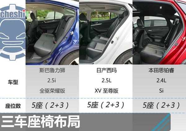 25万元运动化中型车怎么选 力狮/西玛/思铂睿-图4