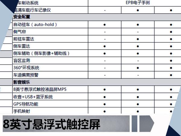 比速T5 8AT车型详细资料提前看 新增六大配置-图3