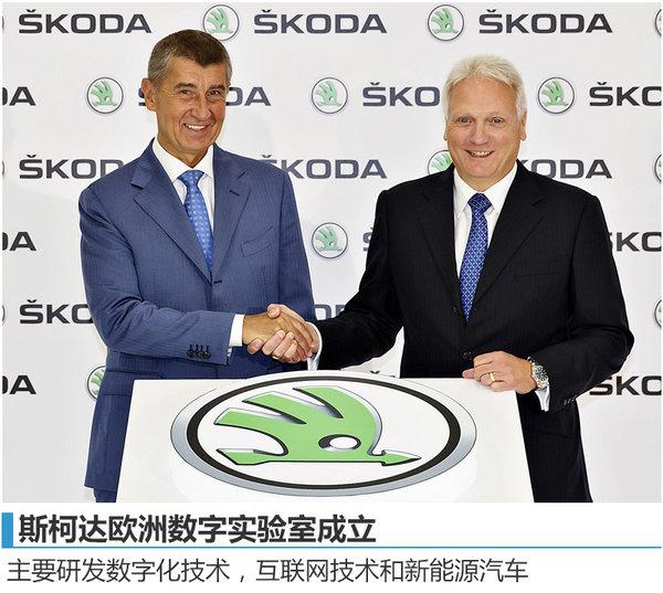 斯柯达建立数字研发中心  将布局新能源车-图1