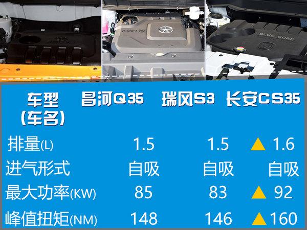 昌河全新SUV尺寸大增 将于8月28日上市-图5