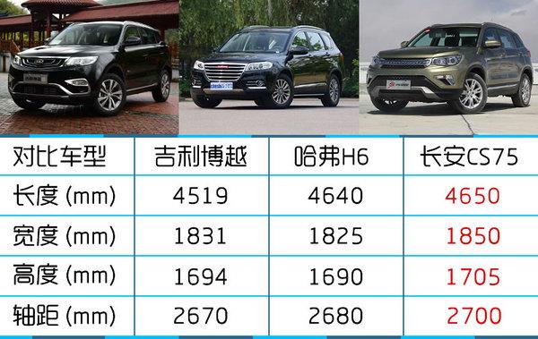 新时代中国品牌SUV翘楚 吉利博越试驾-图10