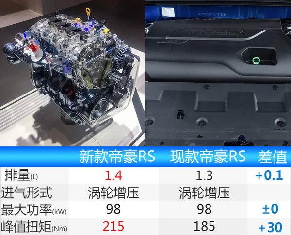 吉利将推新运动两厢轿车 动力/尺寸全面提升-图1