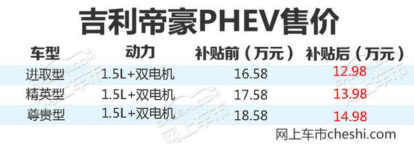 吉利帝豪PHEV正式上市 补贴后售12.98-14.98万-图1