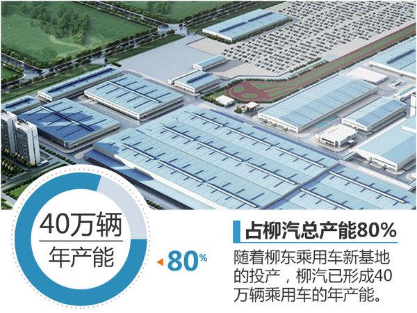 柳汽乘用车基地扩产 9款新车将加速投放-图1