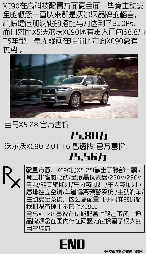 专治买车纠结症 宝马X5 28i对沃尔沃XC90-图6