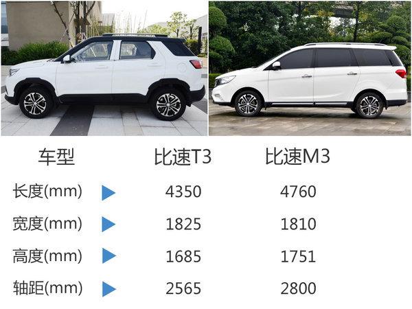 比速M3/T3将今日上市-预售价6.19万元起-图5