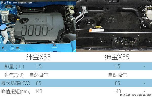 北汽绅宝X35/X55对比 配置接近差1.3万-图7