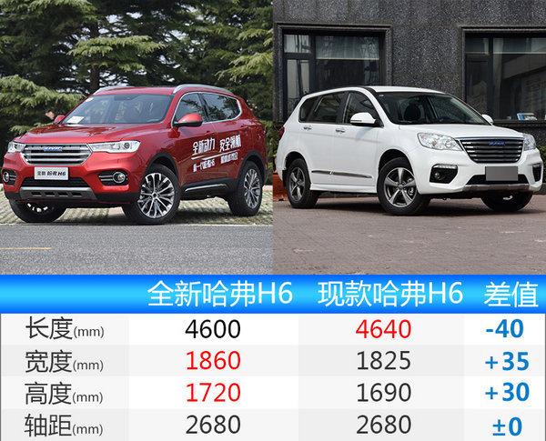 哈弗全新H6正式上市 售11.88-14.68万元-图2