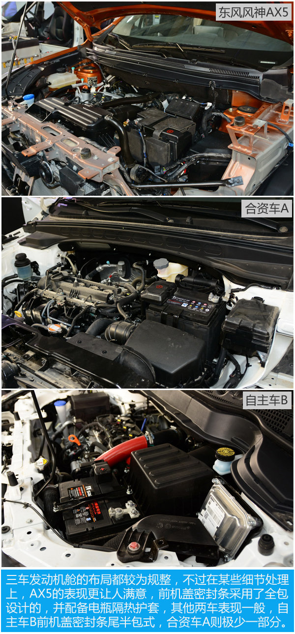拆出来的实力派 东风风神AX5三车对拆大PK-图7