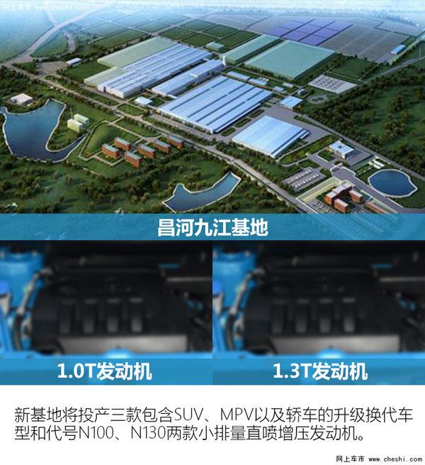 北汽昌河將推SUV等4新車 年內陸續上市-圖3