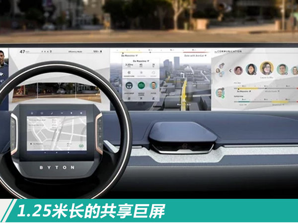10大车企齐聚美国CES电子展 黑科技提前揭晓-图1