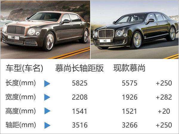 宾利总经理谈慕尚长轴距 专为中国而来-图3