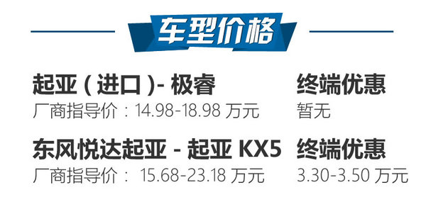同门之争/谁更强 起亚极睿对比起亚KX5-图2