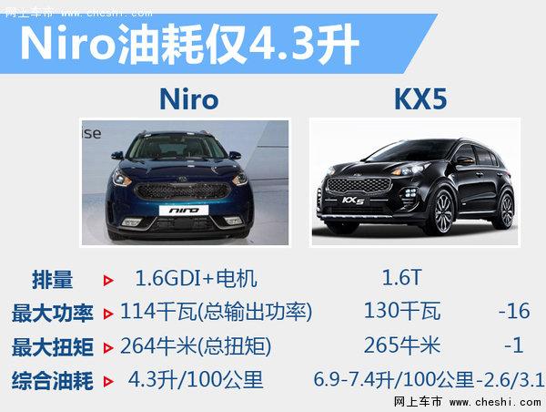 起亚首款混动SUV10月国内上市 油耗4.3L-图3