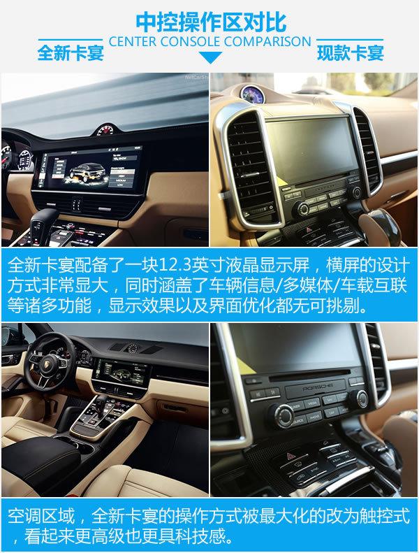 全面升级实力大幅提升 保时捷Cayenne新老款对比-图3