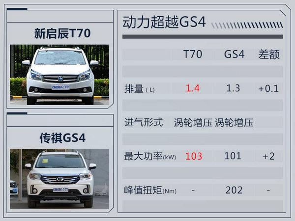 3种动力/6款车型  启辰全新T70于12月7日上市-图7