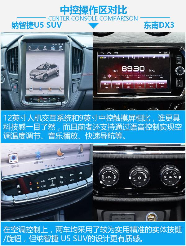 寻找聪明的青春良伴 纳智捷U5 SUV对比东南DX3-图3