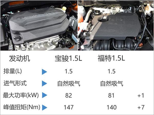 宝骏510本月底开启预售 动力超福特1.5L-图2