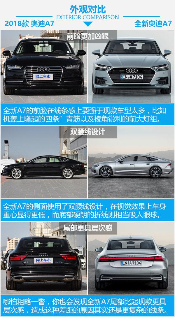 """鸿运国际比RS6还""""战斗"""" 全新奥迪A7对比现款奥迪A7-图1"""