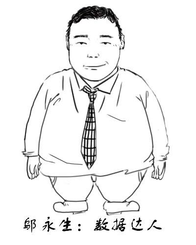 车坛脱口秀—三胖撩车之终极驾驶秘籍-图3