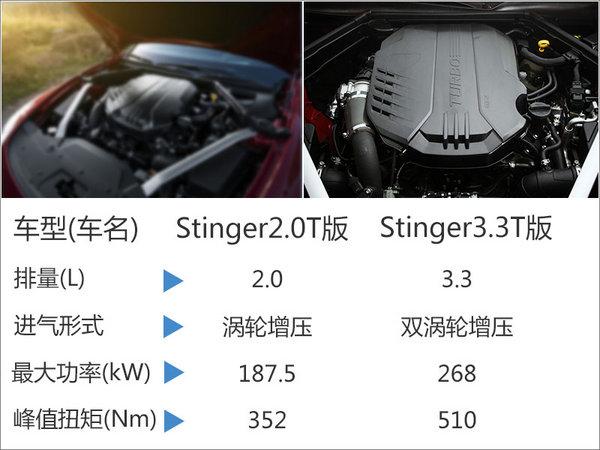 起亚Stinger北美车展正式首发 搭载3.3T-图2