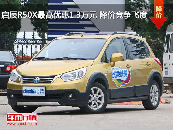 启辰R50X最高优惠1.3万元 降价竞争飞度-图1