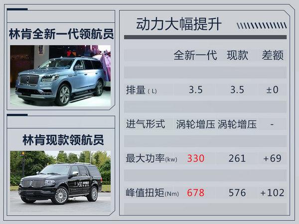2018年10大豪华品牌SUV 加长/减重/狂降价!-图3