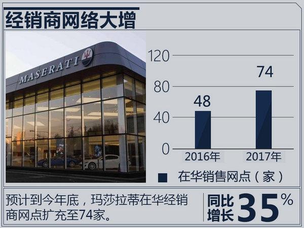 玛莎拉蒂中国1-9月销量大涨47% 中国成Levante最大市场-图2