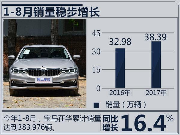 宝马1-8月在华销量增16.4% 6系GT将于11月上市-图2