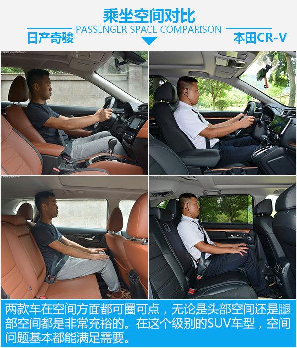 日系爆款紧凑型SUV  日产奇骏对比本田CR-V-图7