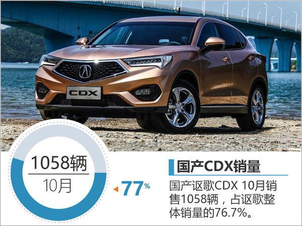 讴歌10月在华销量翻倍 两款新车将上市-图3