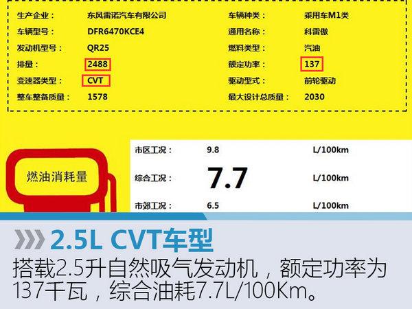 雷诺全新一代科雷傲 将国产售价有望下调-图3