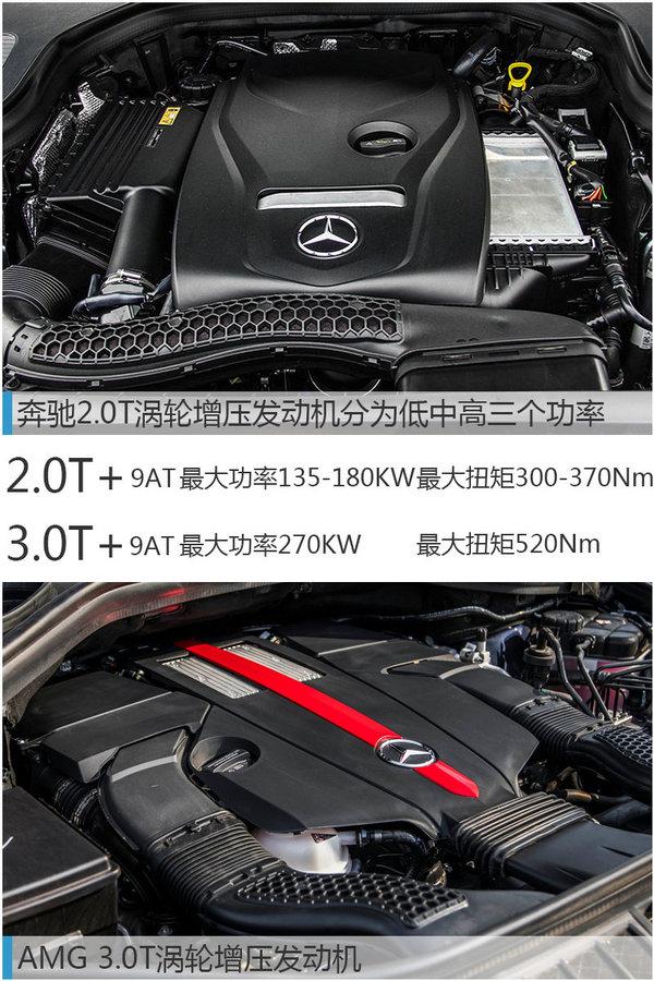 奔驰全新轿跑SUV上市 售XX-XX万元-图1