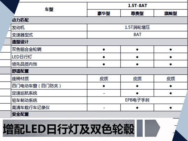 比速T5 8AT车型详细资料提前看 新增六大配置-图2