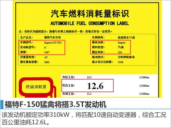 福特猛禽搭3.5T入华 动力超6.2L发动机-图2