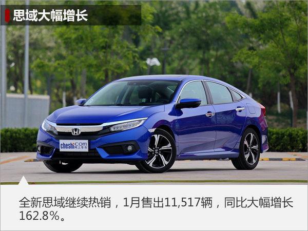 东风本田1月销量近4.8万辆 将推两款新车-图3