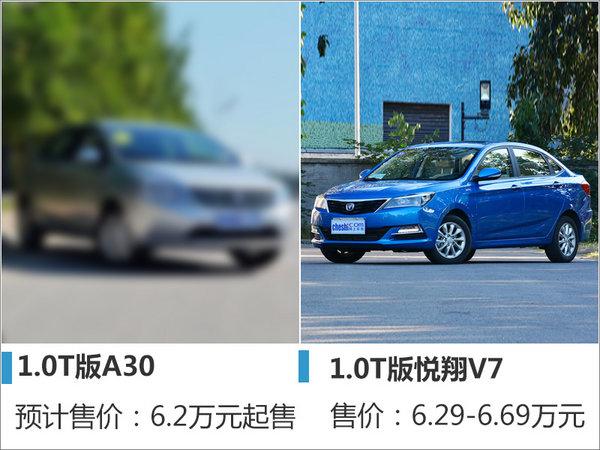 东风风神A30将换搭1.0T发动机  售价下降-图6