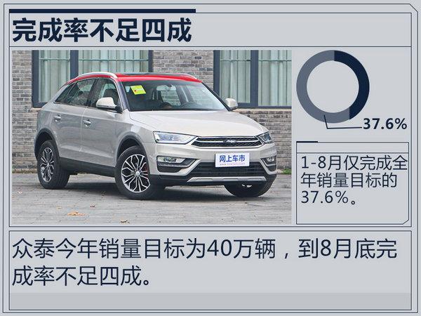 众泰销量下滑24.23% 加速5款SUV/电动车投放-图3