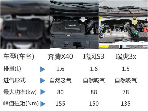 奔腾X40小SUV配悬浮中控屏 3月9日上市-图2