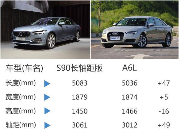 沃尔沃S90长轴版亮相 预售价xx.xx万起(18日正式稿)-图2