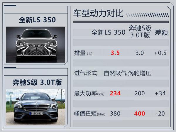 日系三大车企 两个月10款新车-图21