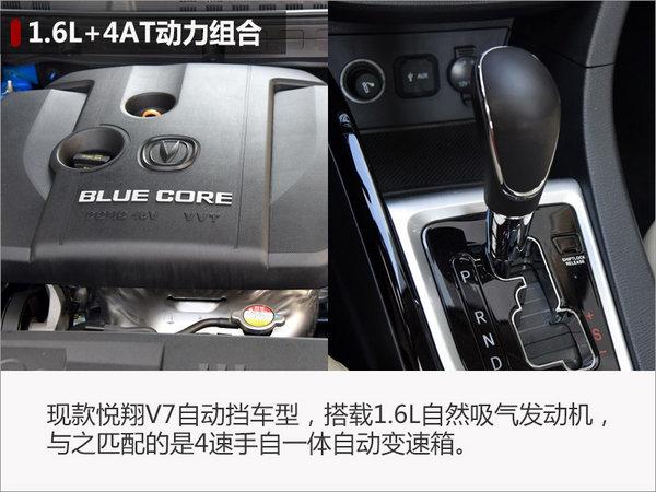 长安汽车将推新悦翔V7 换搭5DCT变速箱-图2