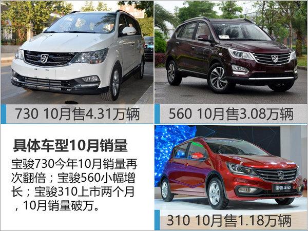 乘用车增长超2成 五菱重回增长通道-图-图4