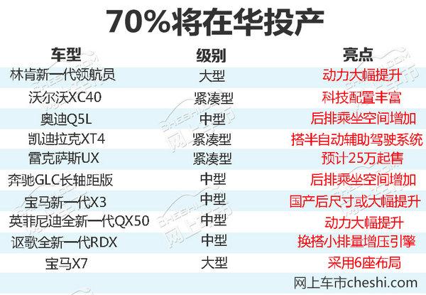 2018年10大豪华品牌SUV 加长/减重/狂降价!-图1
