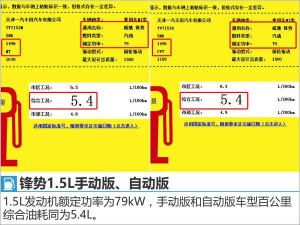 一汽丰田新小型车-搭1.3L 综合油耗5.2L-图2