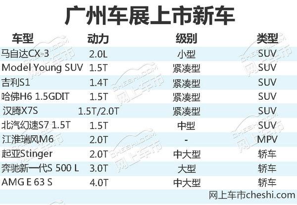 10款新车将于明日正式上市 SUV最低只要7.98万-图1