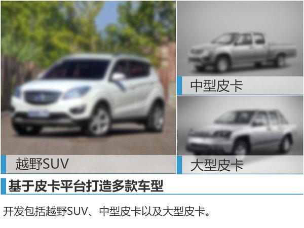 长安11月18日发布全新战略 涉及新车等-图3