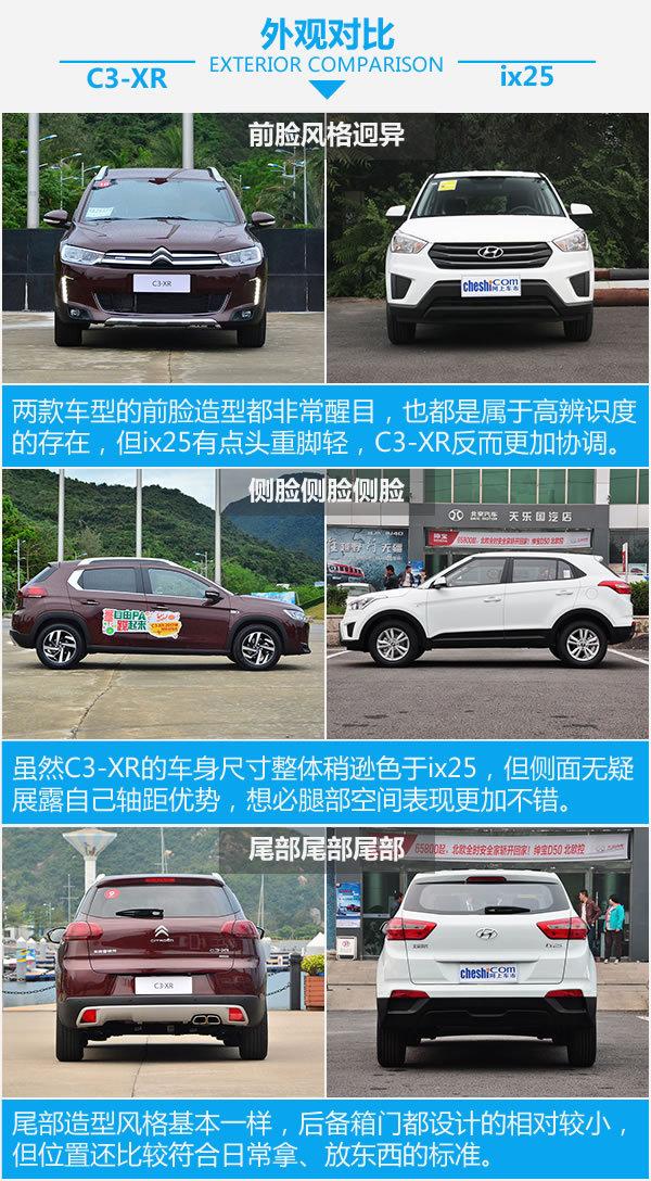 高性价比家用SUV! 雪铁龙C3-XR对比ix25-图4