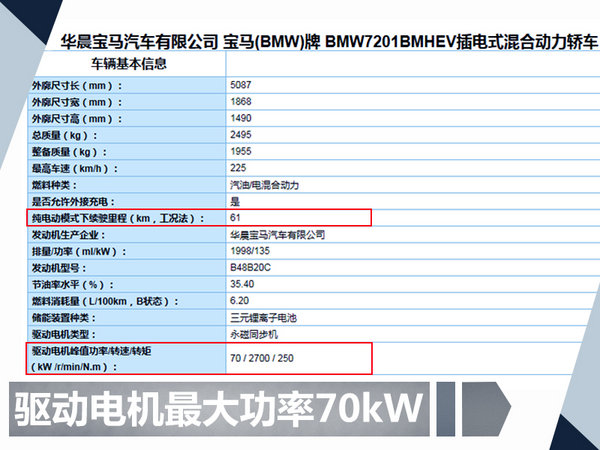 宝马5系插混版将于明年国产 纯电续航达61km-图1